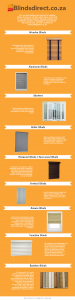 The Different Types of Blinds